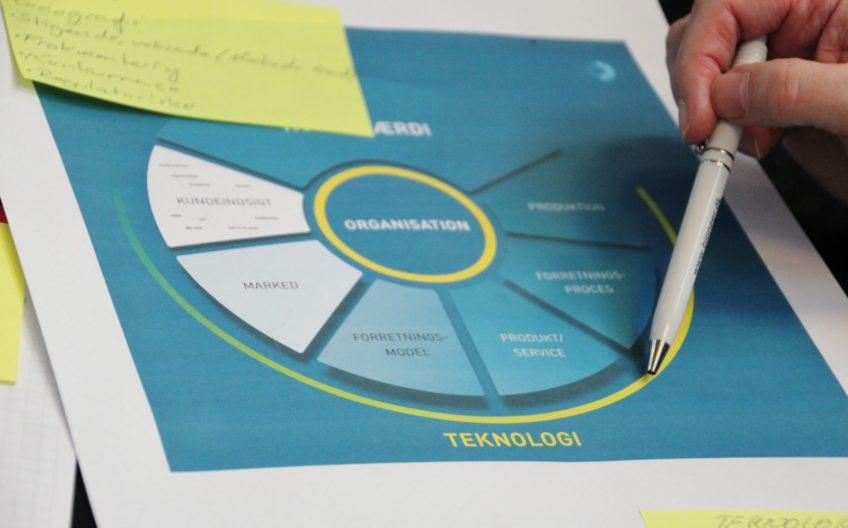 InnovationsAgent-ordningen hjælper med at skabe opsving i Trinidad & Tobago